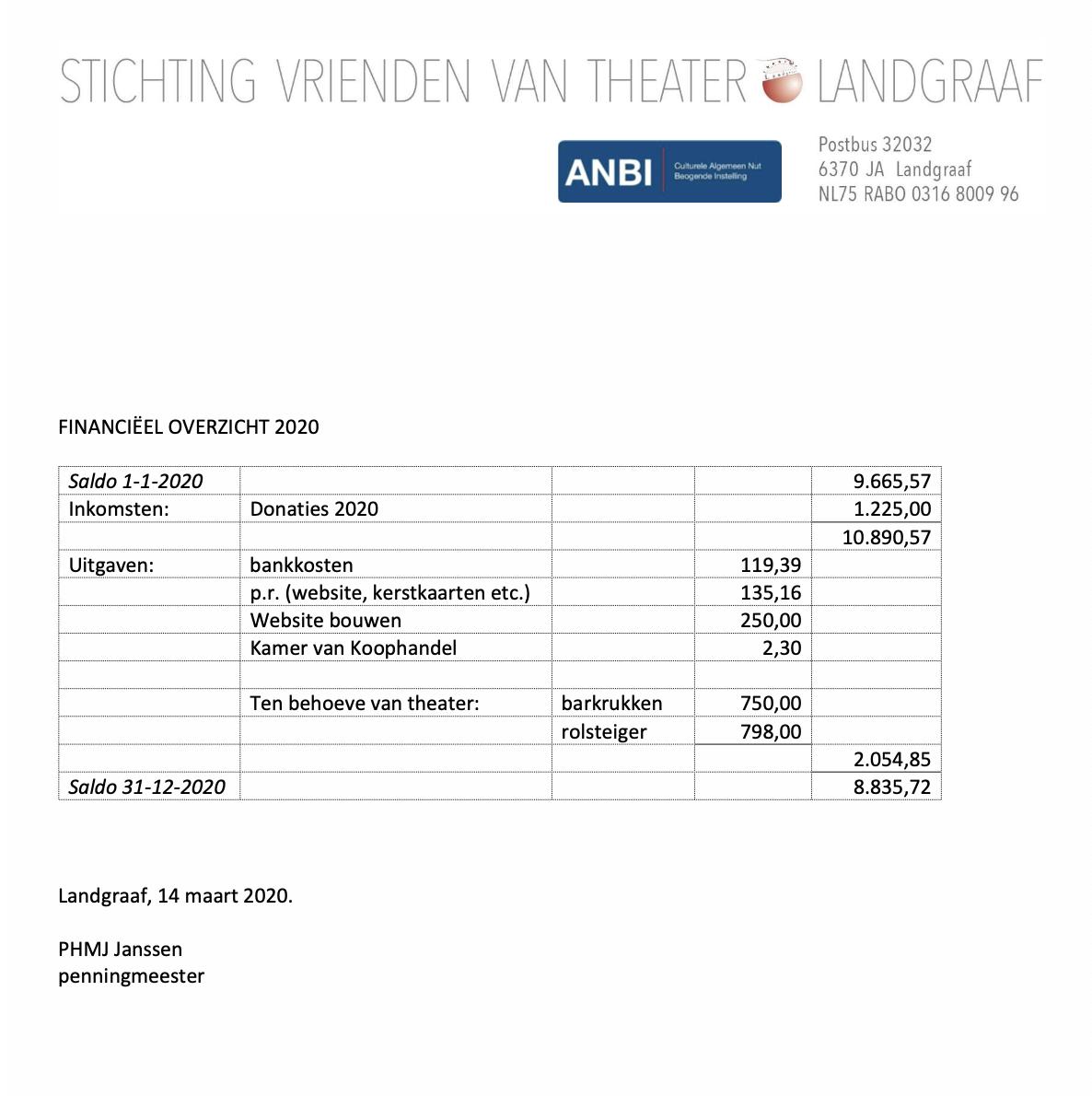 download pdf financiën 2020